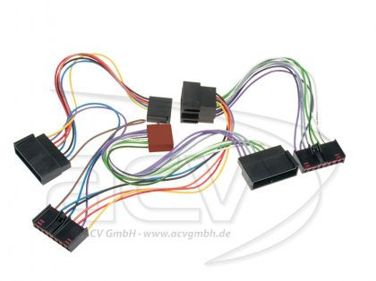 Ford - ISO интерфейс за свързване на разговорно устройство